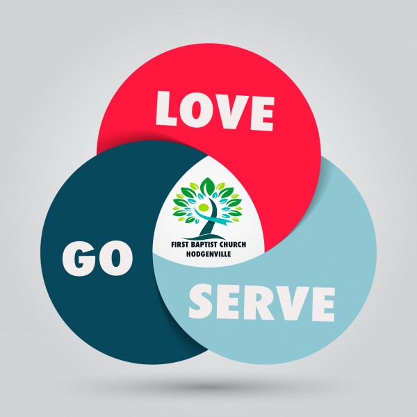 serve-god-podcastServe God Podcast