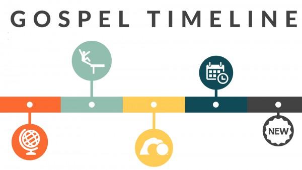 Gospel Timeline